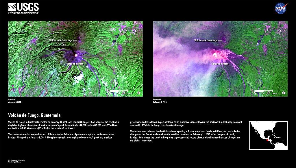 Volcán de Fuego - Guatemala